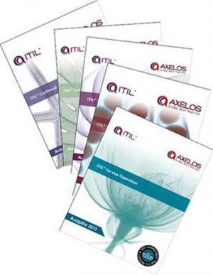 ITIL Service Lifecycle Publication Suite
